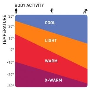 Odlo Evolution Warm kelnės mot.